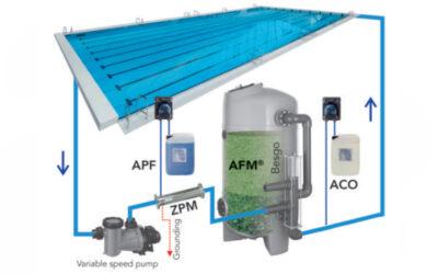 Integrerat system för kristallklart vatten